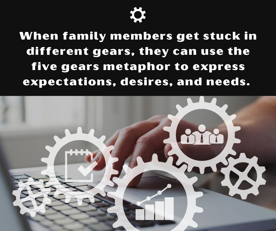 Lead at home with the five gears