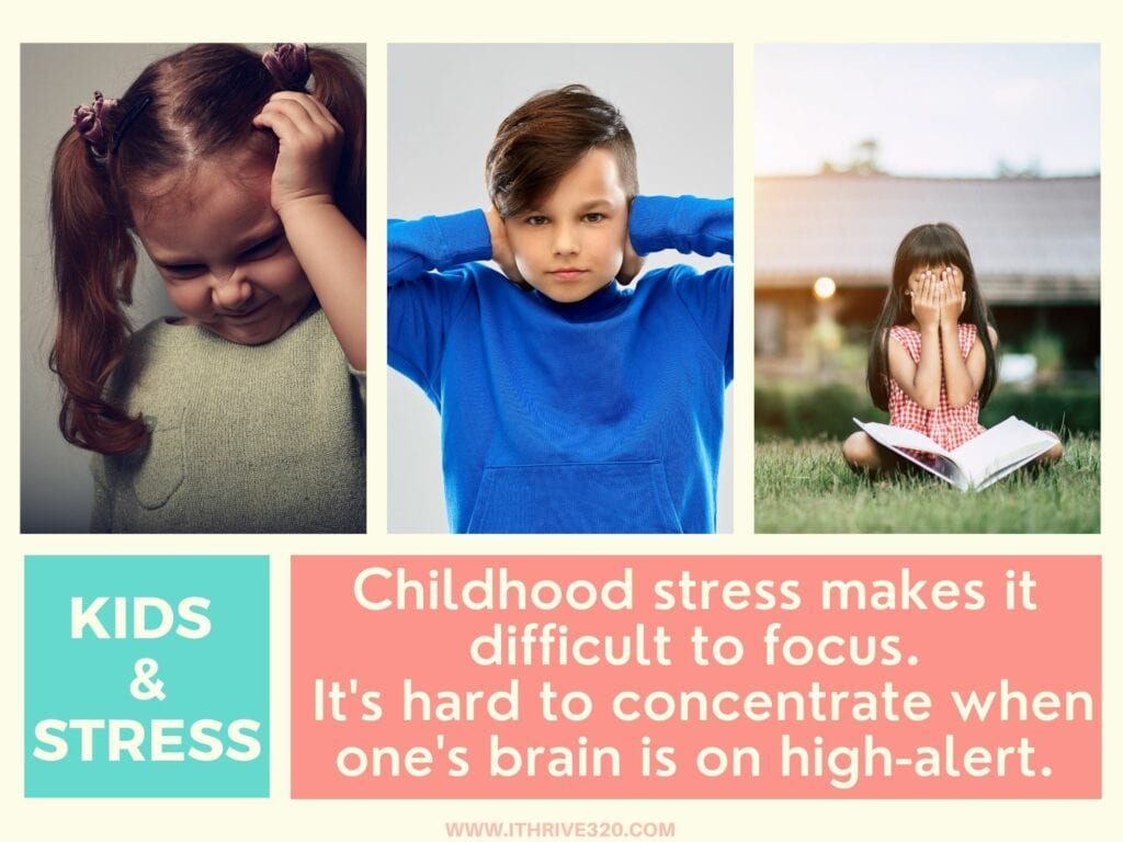 Childhood Stressors and Childhood Self-Care