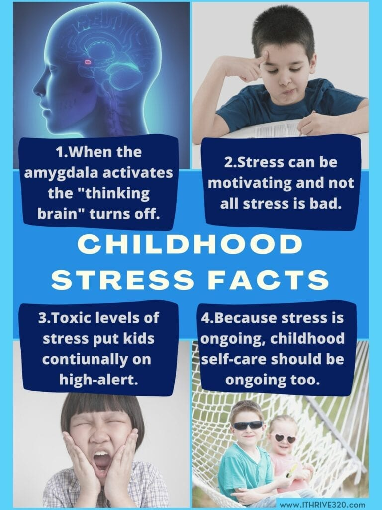 Four Childhood Stress and Childhood Self-Care Facts