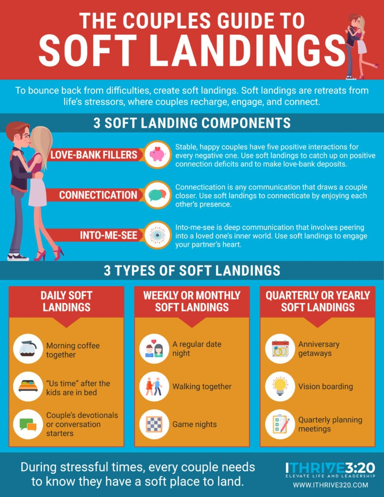 The Couples Guide to Soft Landings: Grow Closer and Renew Love with these nine strategies for couples